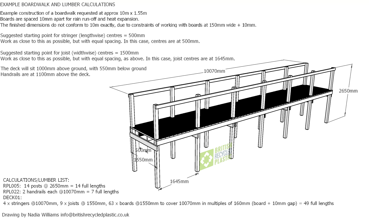 Example calculations for a recycled plastic boardwalk