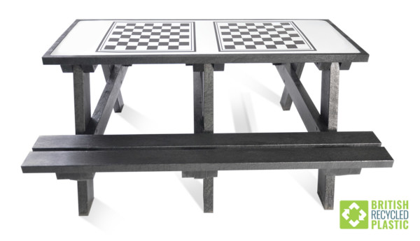 The new version of the Otley Activity table for 2020